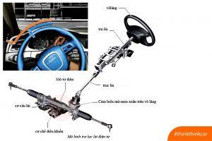 Tìm hiểu hệ thống trợ lực vô lăng trên xe ô tô