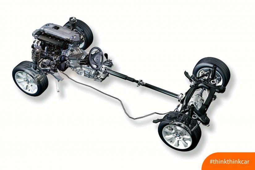 hệ thống dẫn động trên các mẫu xe ô tô